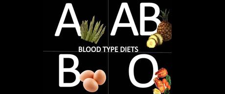 رژیم غذایی خود را بر اساس گروه خونی تعیین کنید